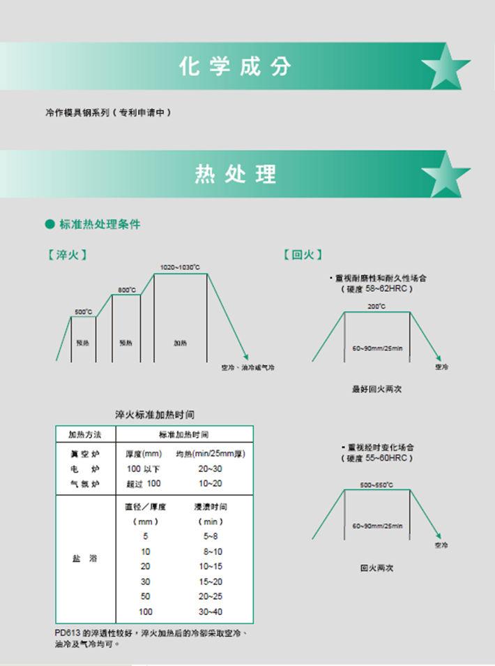 日本大同PD613塑料模具钢:高硬度*高镜面塑料模具钢